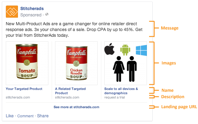 Multi-Product Ad Example