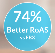 Better ROAS than FBX