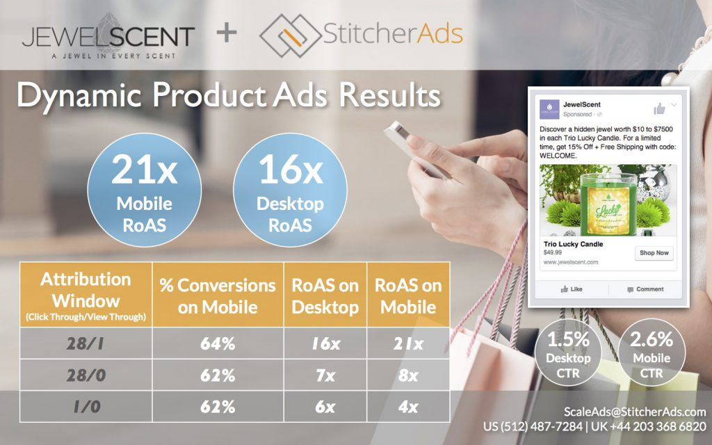 JewelScent-Dynamic Product Ads-Results