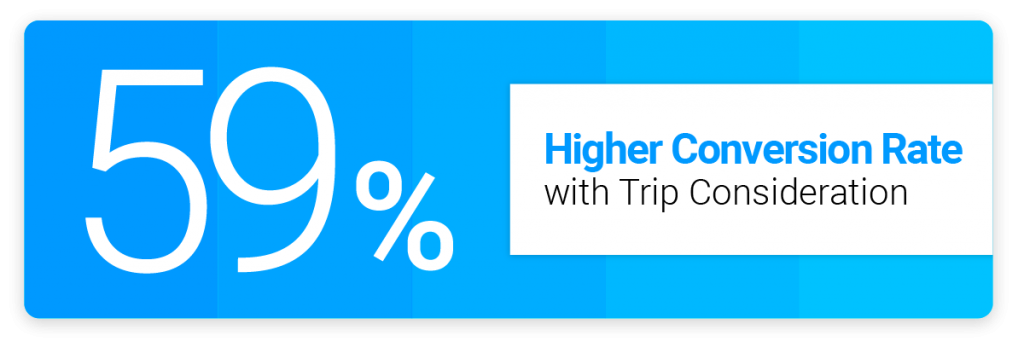 trip consideration