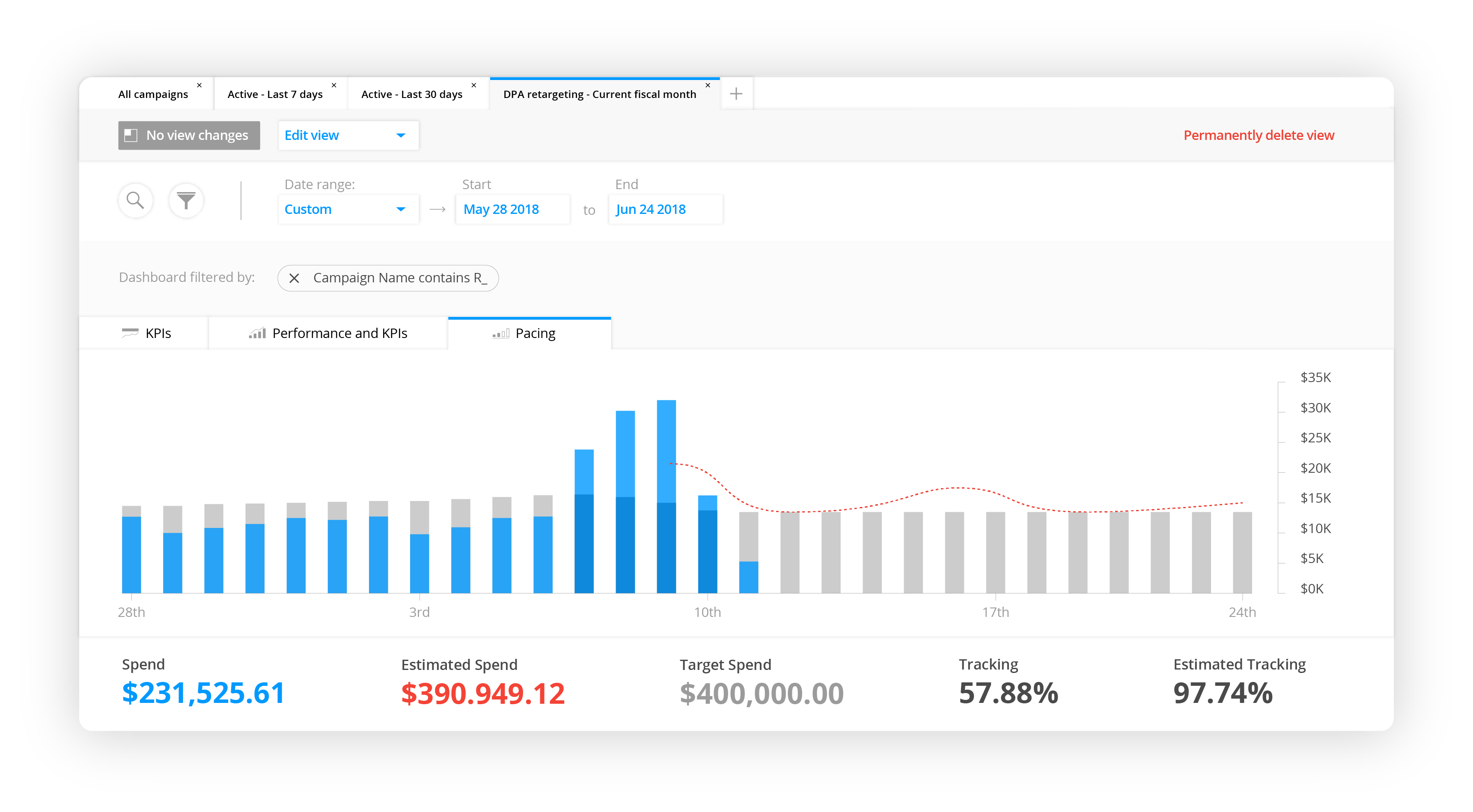 Want More Control of Your Ad Spend? StitcherAds Launches Pacing Tool