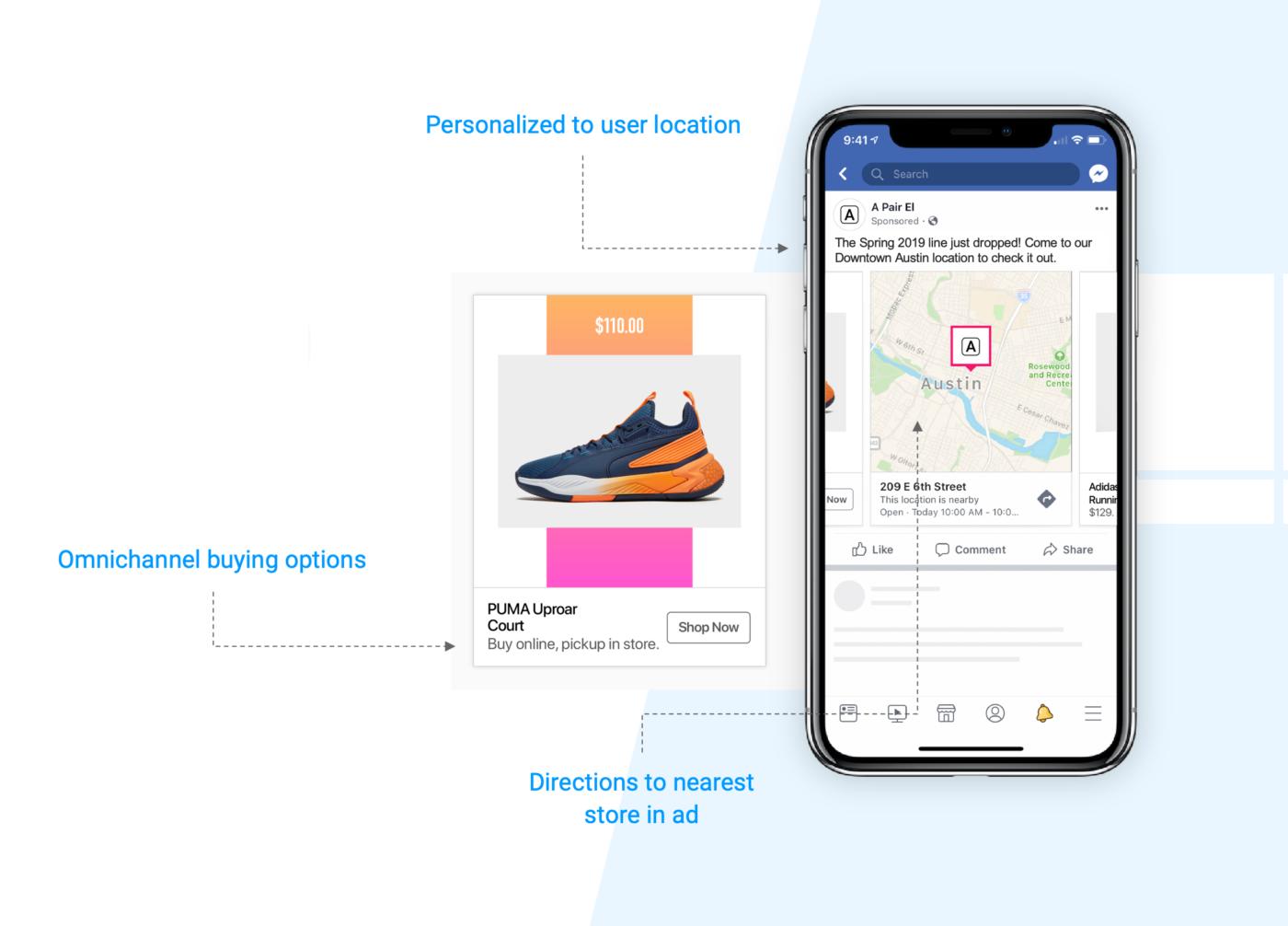 How Finish Line Thrives On Facebook Instagram Stitcherads